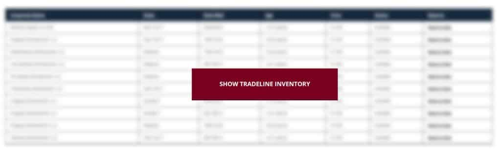 tradelines lists are not helpful