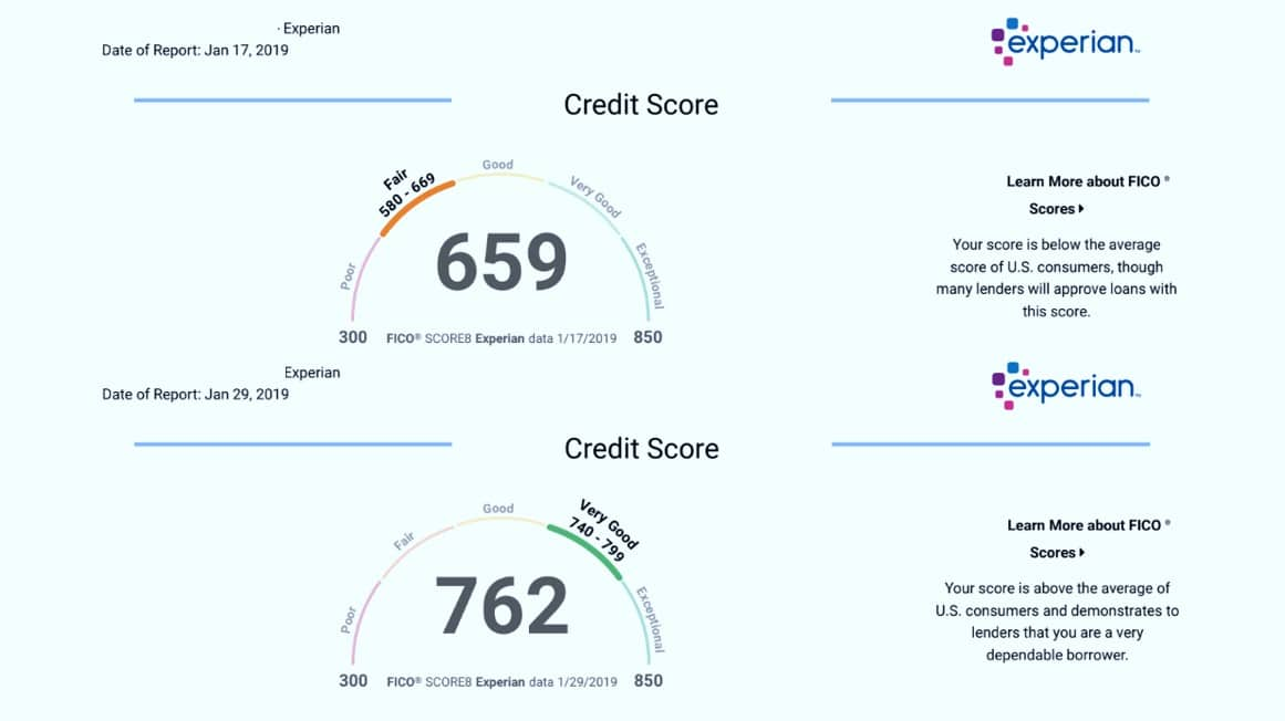 Collection On Credit Report How Many Points