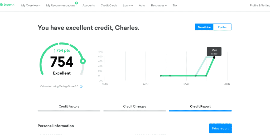 increase credit score by 754 points