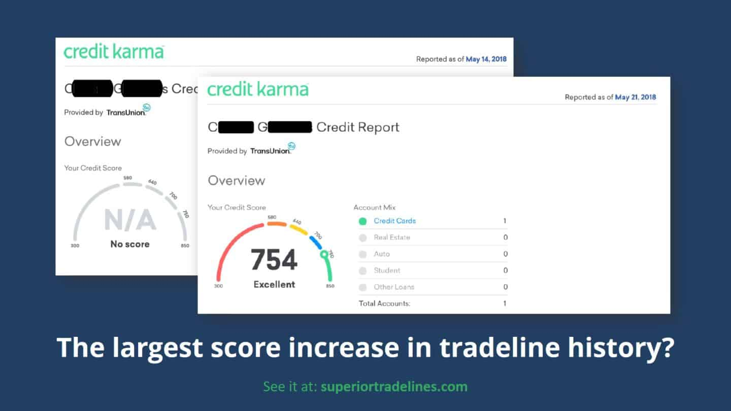 largest score increase with tradelines