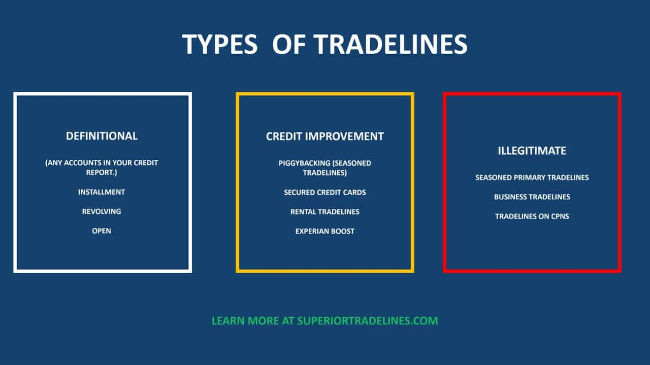 types of tradelines